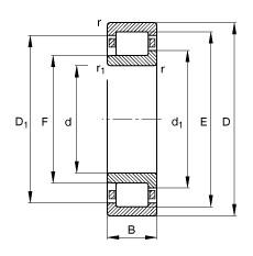 FAG محامل أسطوانية - NJ2317-E-XL-TVP2